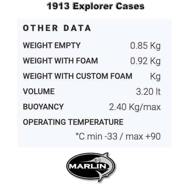 1913 Explorer Cases Gewicht