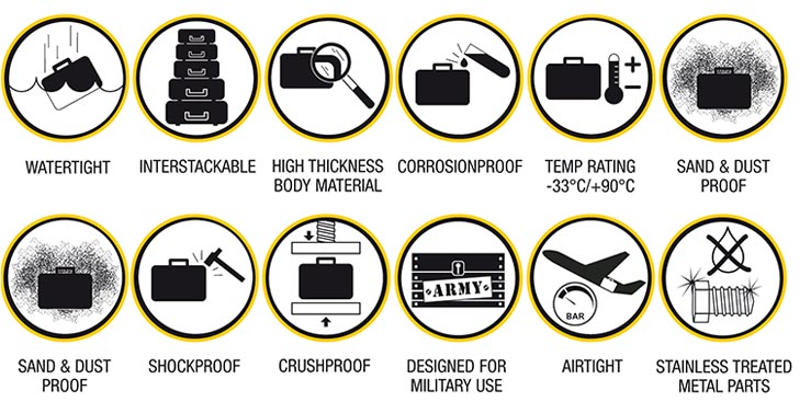 Waffen Koffer Zertifizierung