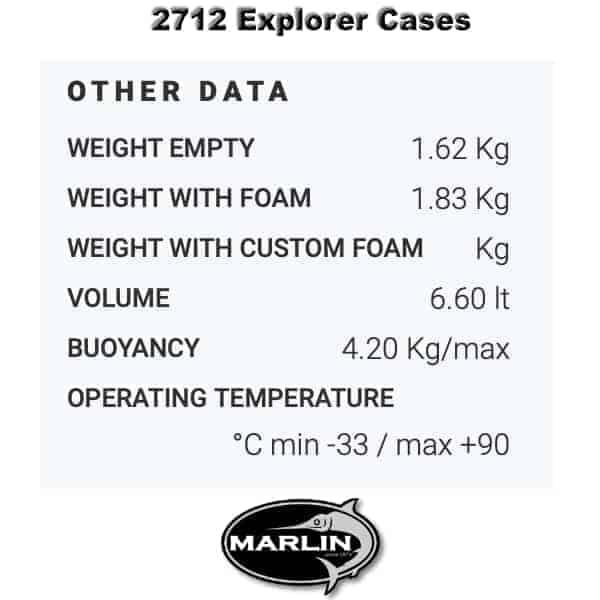 2712 Explorer Cases Gewicht