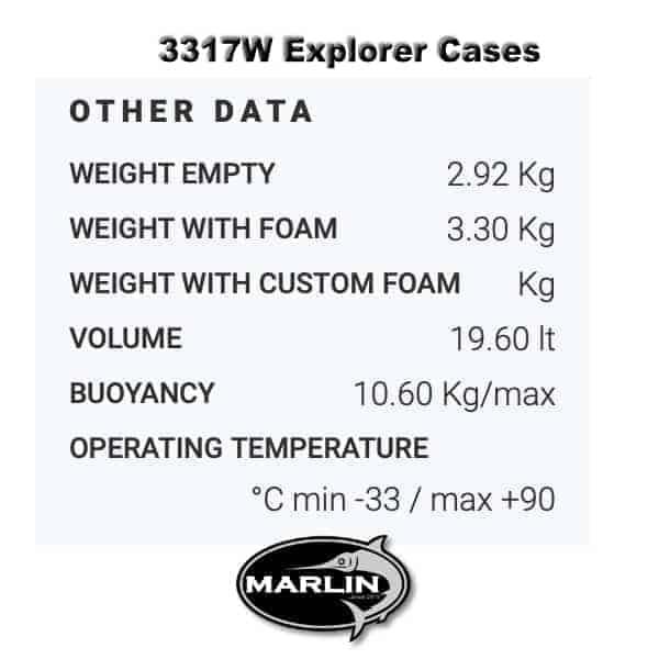 3317W Explorer Cases Gewicht