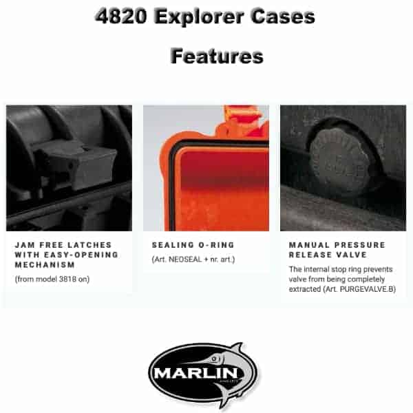 4820 Explorer Cases Features 1