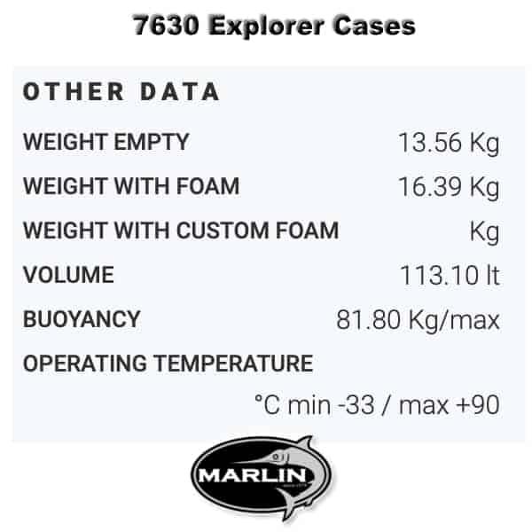 7630 Explorer Cases Gewicht