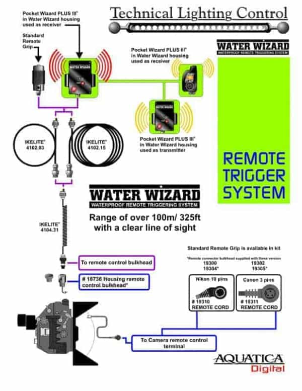 water wizard diagram 01