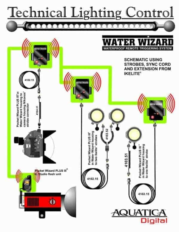 water wizard diagram 02