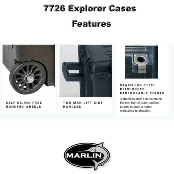 7726 Explorer Cases Features 1