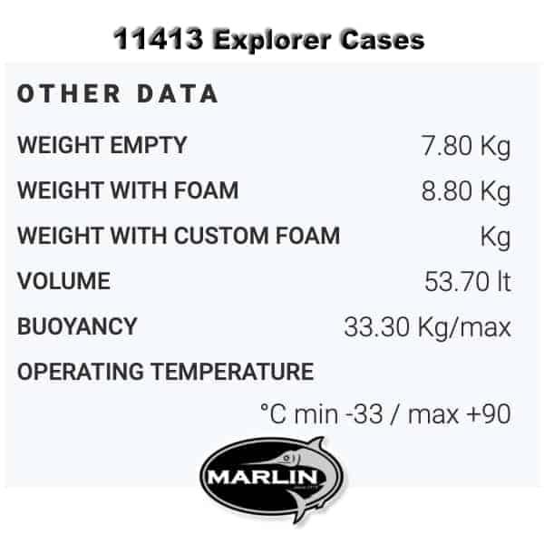 11413 Explorer Case Gewicht