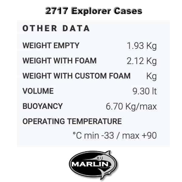 2717 Explorer Cases Gewicht
