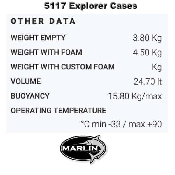 5117 Explorer Cases Gewicht