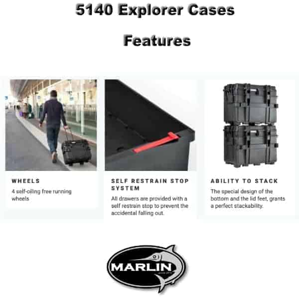 5140 Explorer Cases Features 2