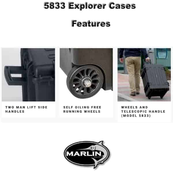 5833 Explorer Cases Features 1