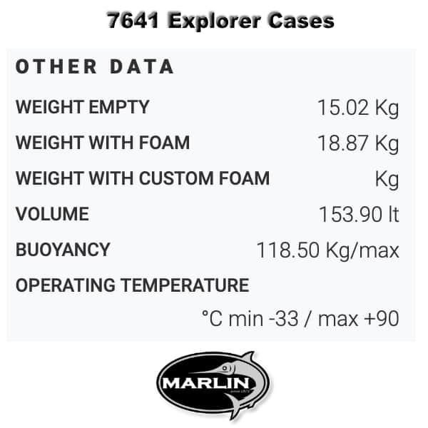 7641 Explorer Cases Gewicht