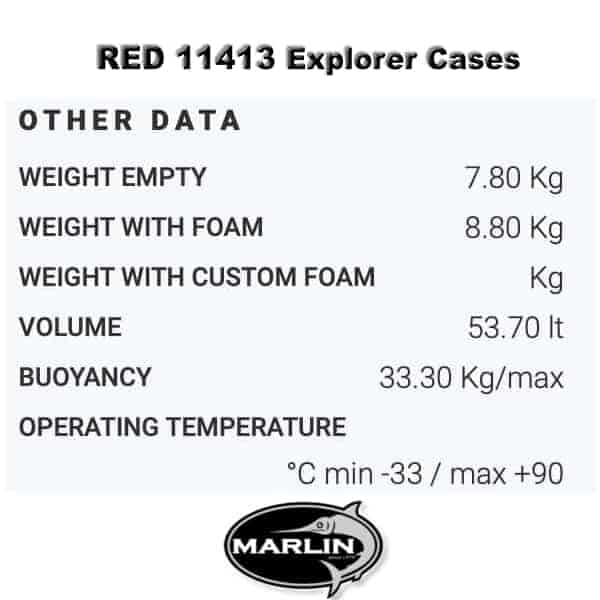 Gewicht RED 11413 Explorer Cases