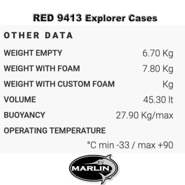 RED 9413 Explorer Cases Gewicht