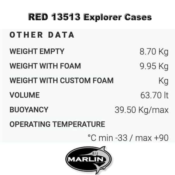 Gewicht RED 13513 Explorer Cases