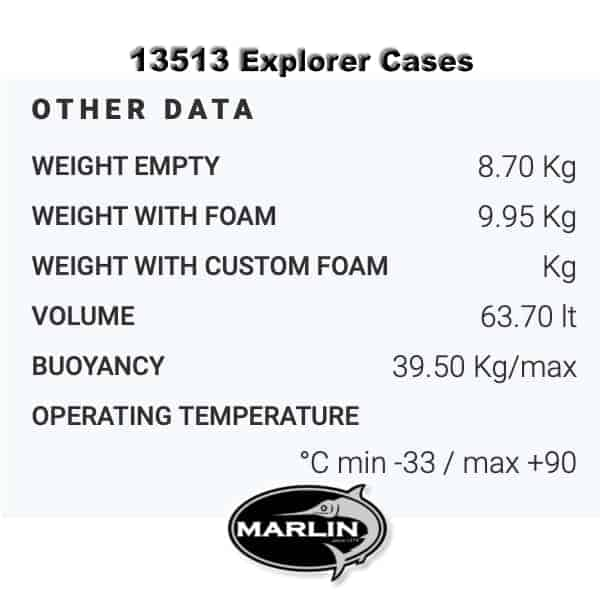 Explorer 13513 Weight