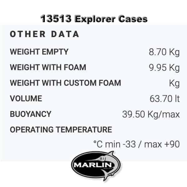 Explorer 13513 Gewicht