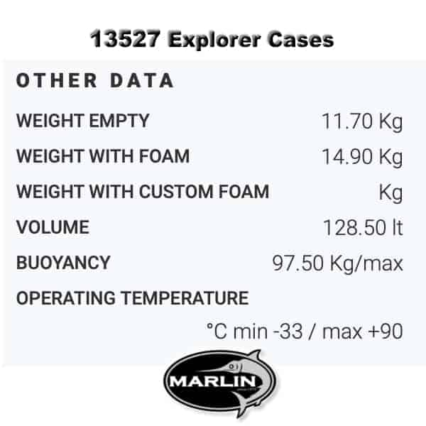 Explorer 13527 Weight