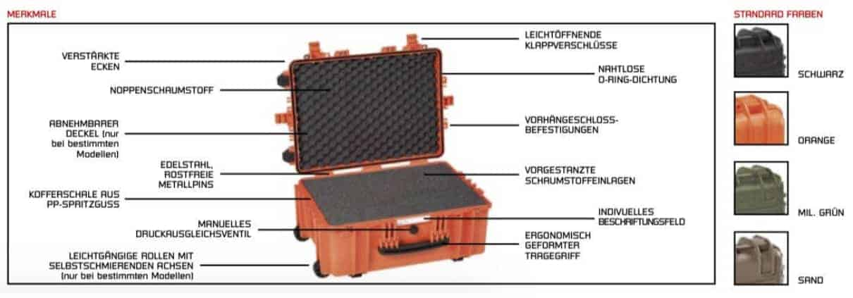 Explorer Koffer Details